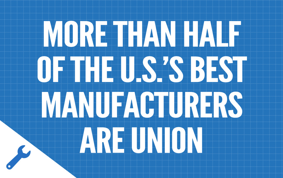 https://buildbuyusa.org/more-than-half-of-the-u-s-s-best-manufacturers-are-union/